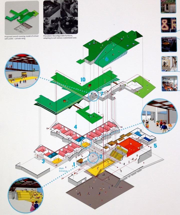WAP Architects